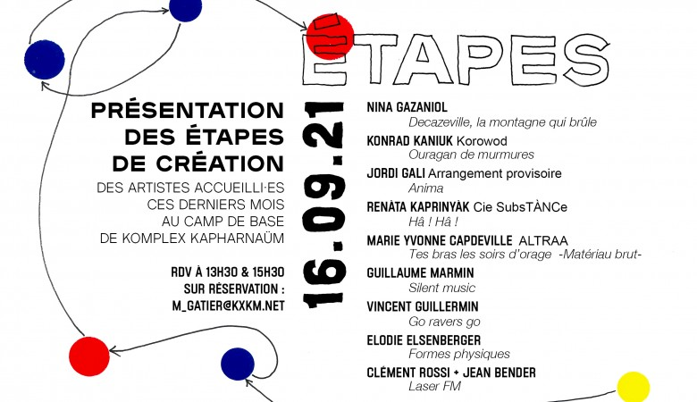 TEMPS PROFESSIONNEL - présentation de projets artistiques en cours